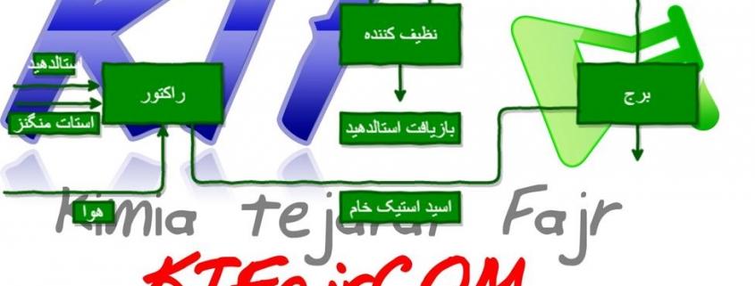 روش های تولید اسید استیک از استالدهید فروش کیمیا تجارت فجر