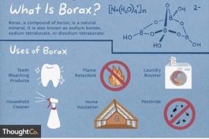 بوراکس (Borax)